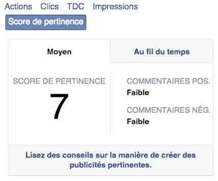 Score de pertinence sur Facebook