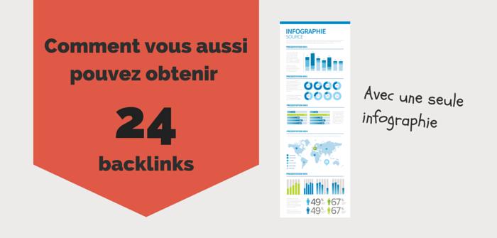 Pierre-Antoine Levesque : Comment obtenir 24 backlinks avec une seule infographie
