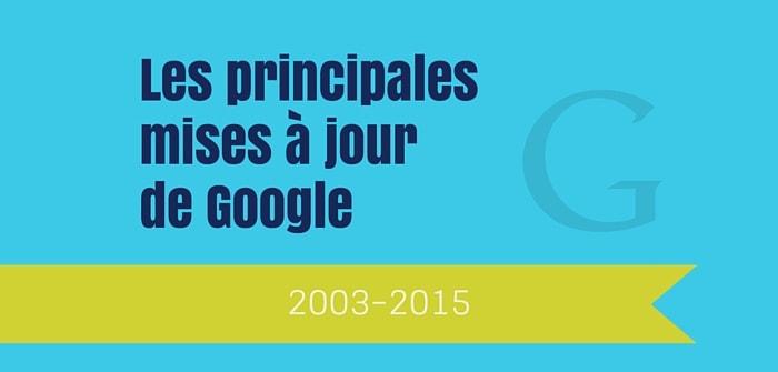 Les principales mises à jour de Google par Pierre-Antoine Levesque