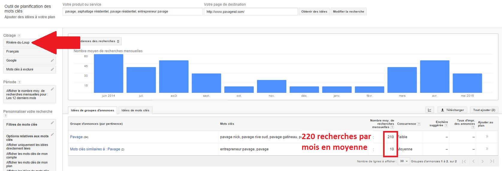 pavage-riviere-du-loup