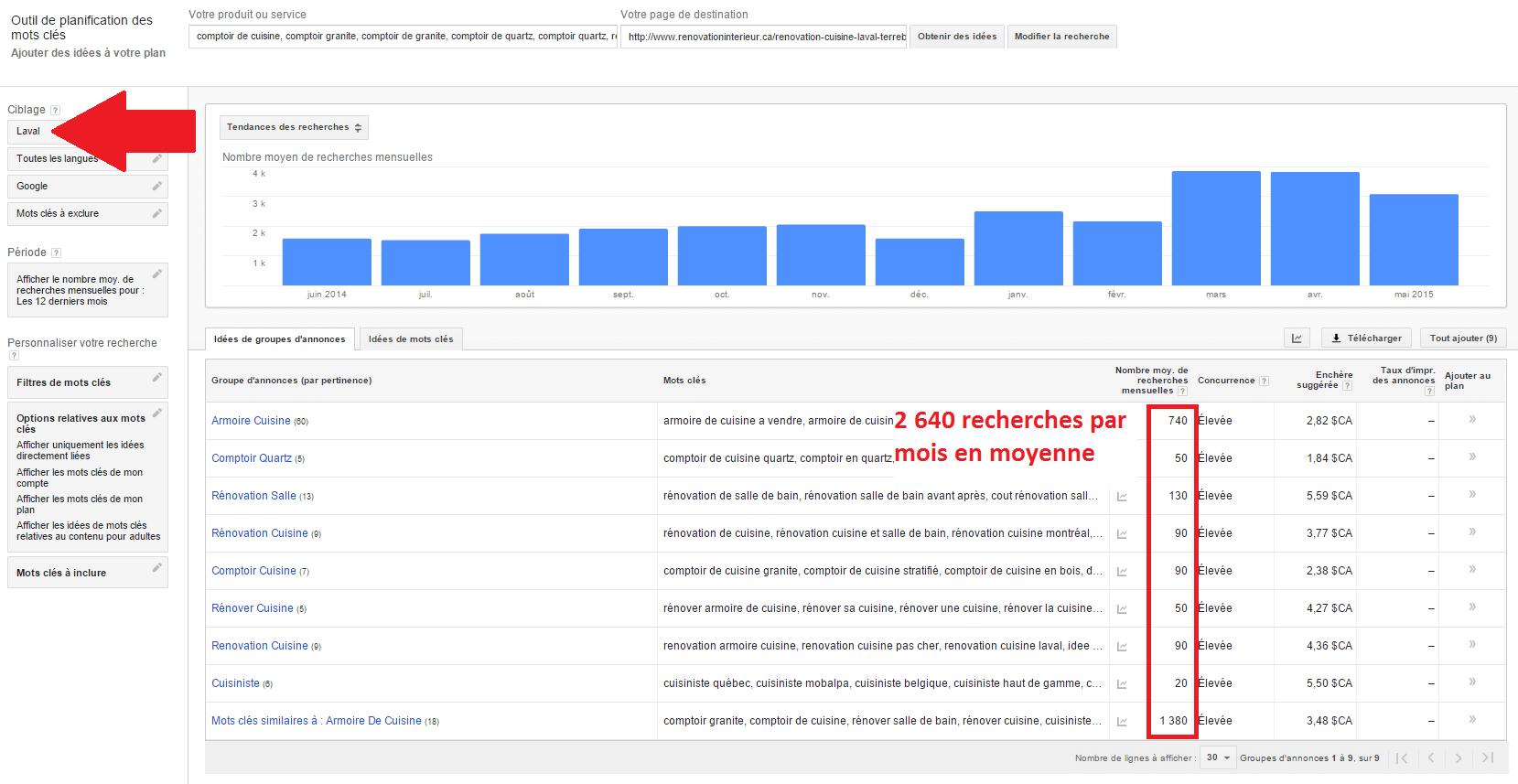 volume de recherche Laval