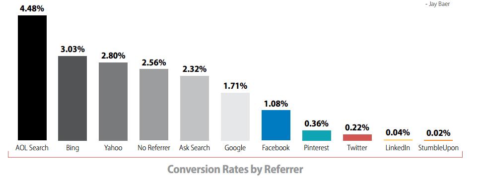 taux de clic google